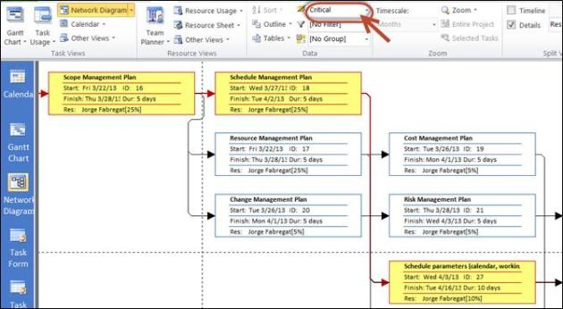 Using ms project to manage the critical path pm foundations ccuart Choice Image
